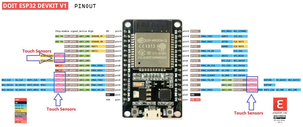 ESP32-touch-sensors-pinout