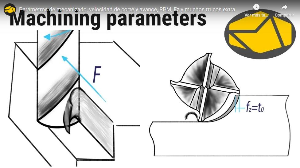 parametros-de-corte-para-fresadora-profesiona