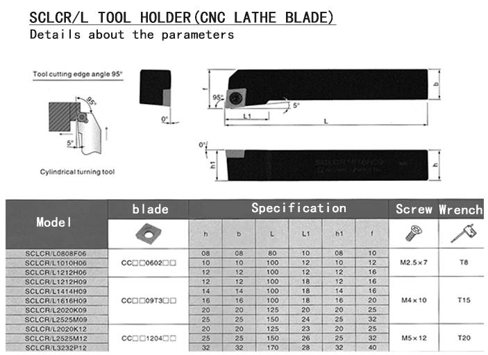 detalles-plaquita-ejemplo SCLC