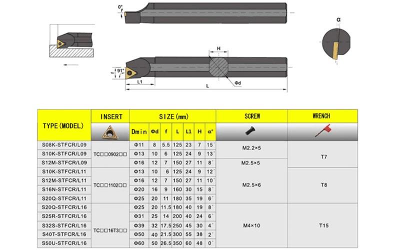 portacuchillas interior STFC parámetros